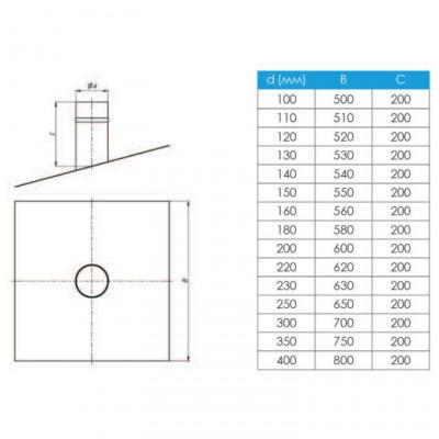 Криза для димоходу нержавіюча сталь D-220 мм товщина 0,6 мм