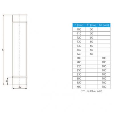Труба для димаря L-0,3 м D-150 мм товщина 0,6 мм